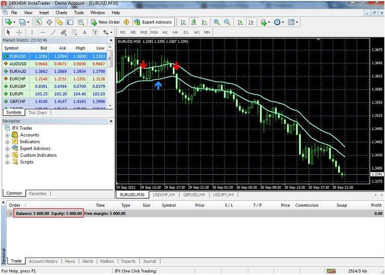 Trader Panel