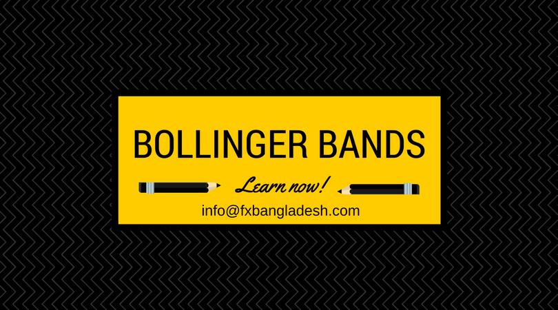 Bollinger bands 50