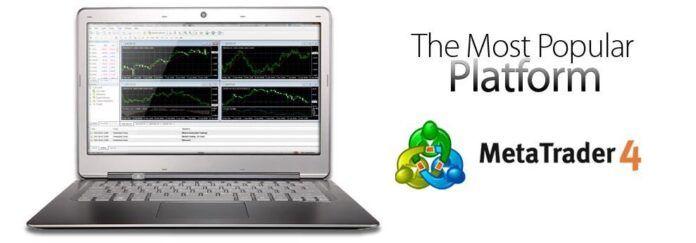 Meta Trader 4 Platform