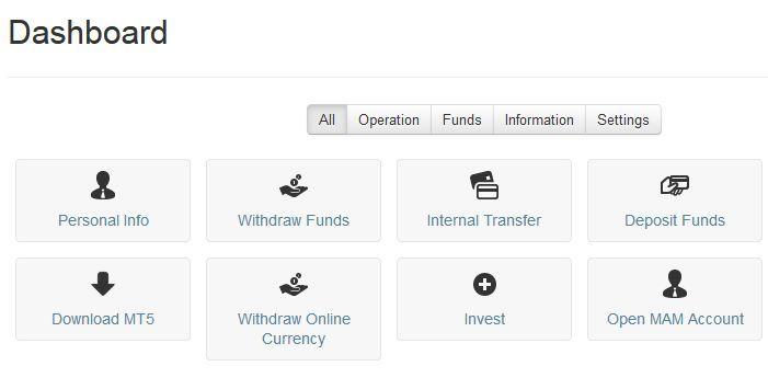 WesternFx Client Cabinet