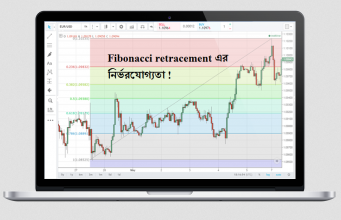 Fibonacci retracement fails