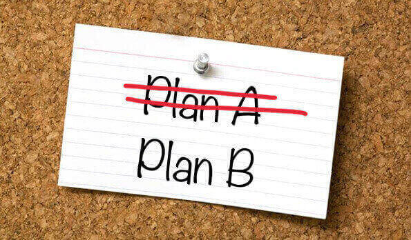 Forex Trading Plan - Backup Plan is important