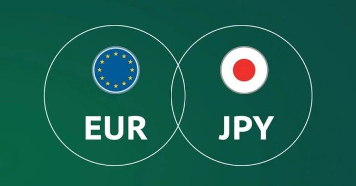 EURJPY Technical Analysis for May 20, 2021